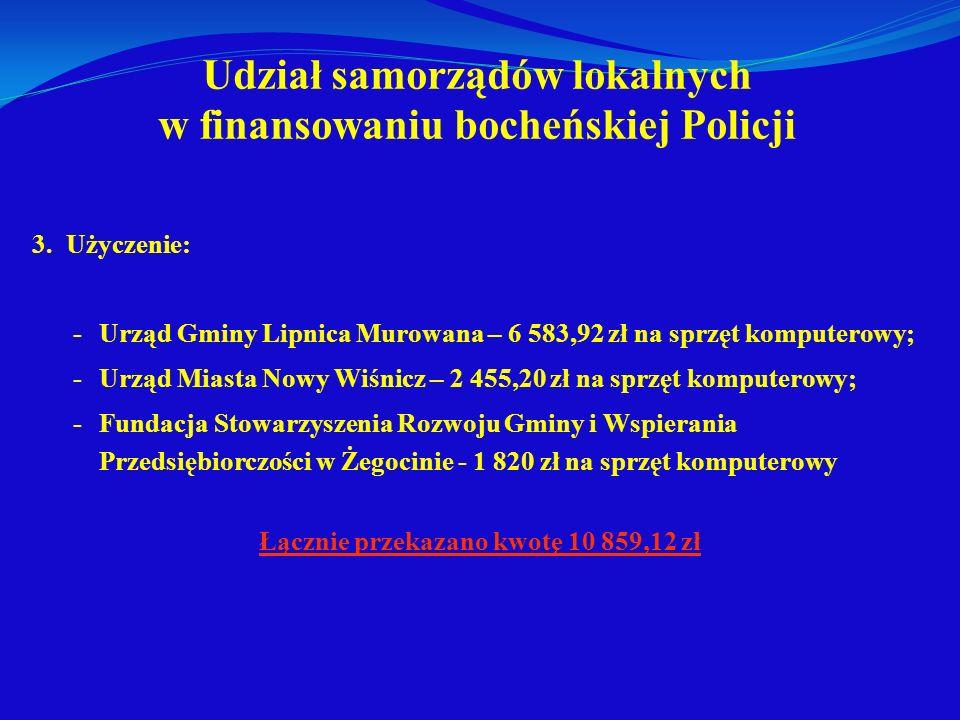 Udział samorządów lokalnych w finansowaniu bocheńskiej Policji
