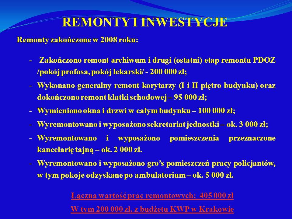 REMONTY I INWESTYCJE Remonty zakończone w 2008 roku: