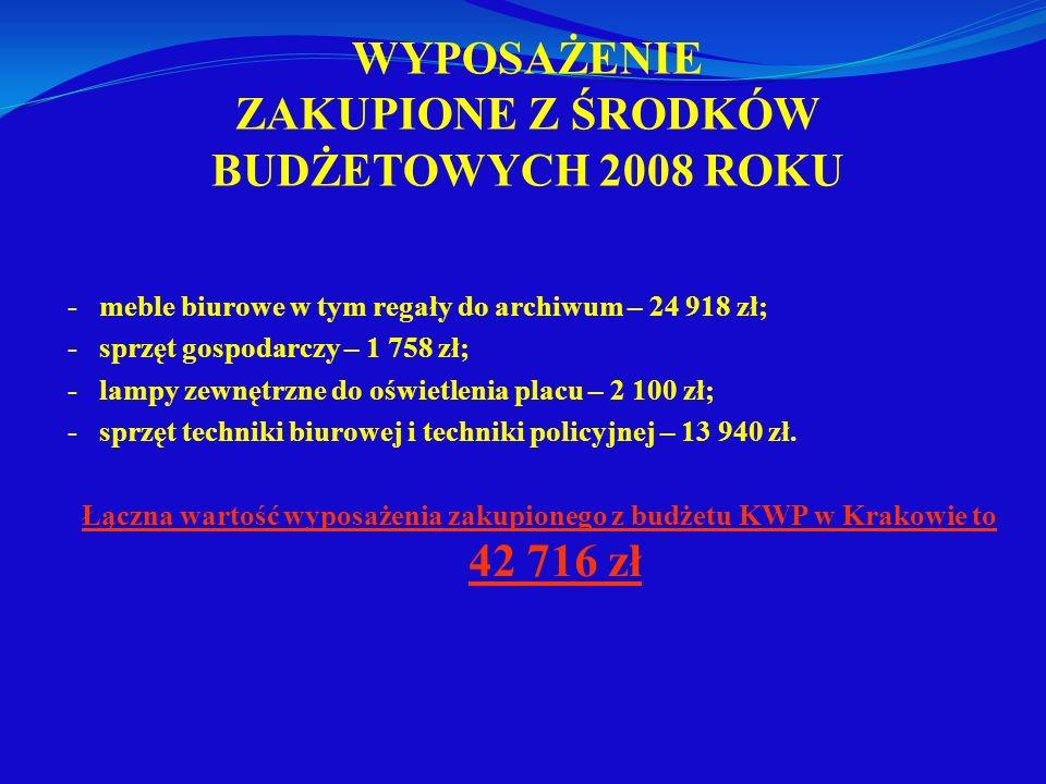 WYPOSAŻENIE ZAKUPIONE Z ŚRODKÓW BUDŻETOWYCH 2008 ROKU