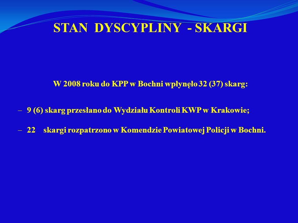 STAN DYSCYPLINY - SKARGI