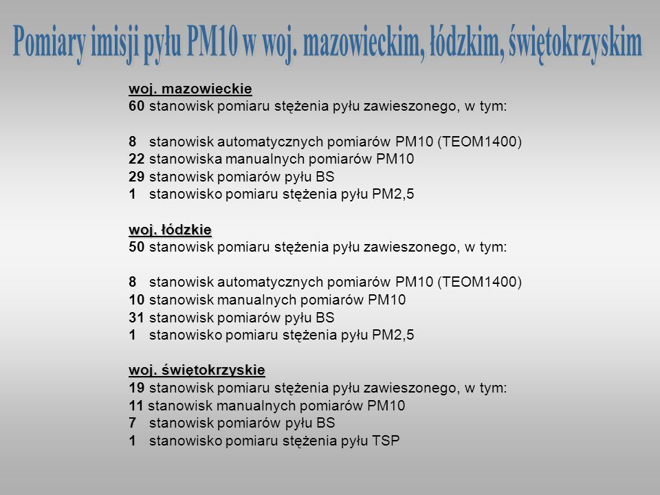 Pomiary imisji pyłu PM10 w woj. mazowieckim, łódzkim, świętokrzyskim