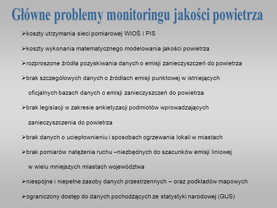 Główne problemy monitoringu jakości powietrza