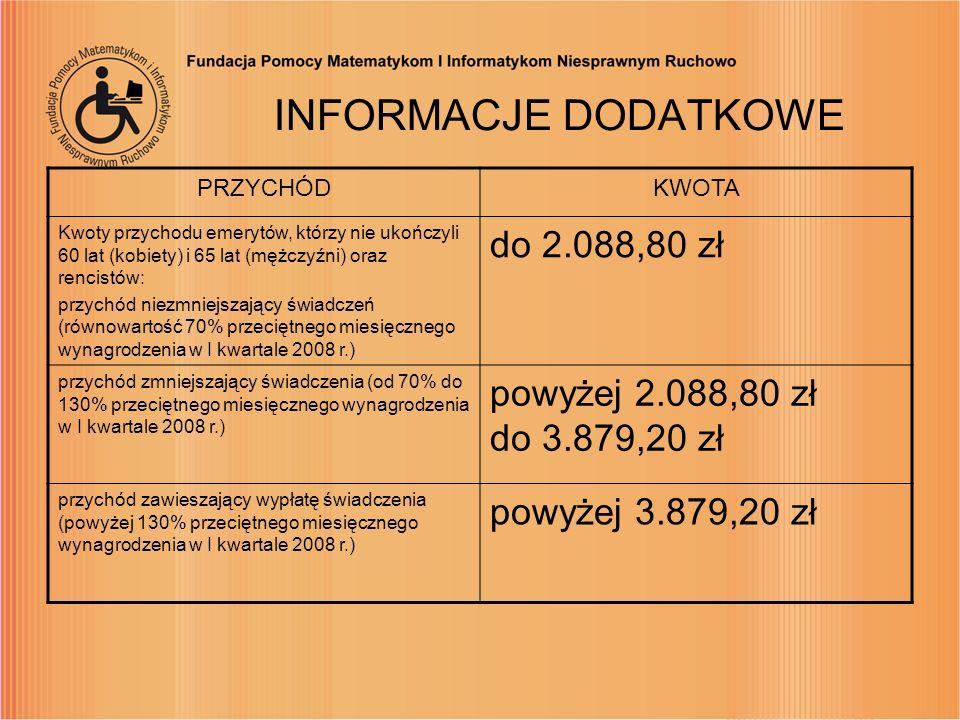 INFORMACJE DODATKOWE do 2.088,80 zł powyżej 2.088,80 zł do 3.879,20 zł