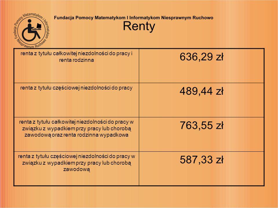 Renty renta z tytułu całkowitej niezdolności do pracy i renta rodzinna. 636,29 zł. renta z tytułu częściowej niezdolności do pracy.