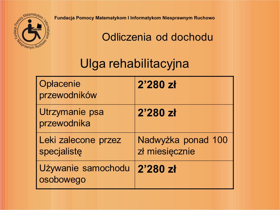 Ulga rehabilitacyjna Odliczenia od dochodu 2'280 zł