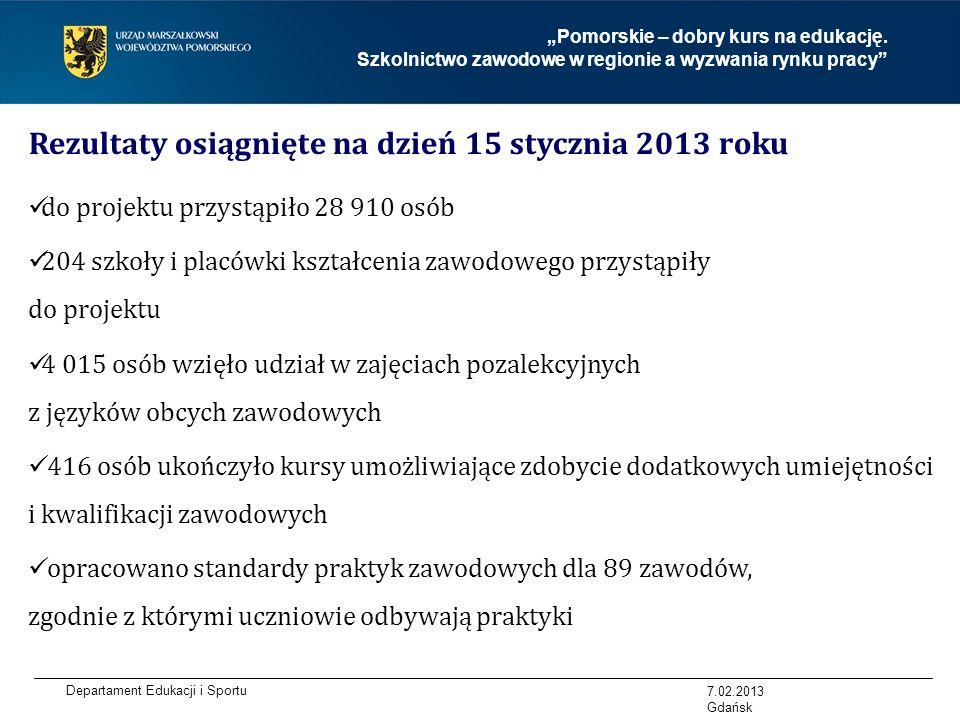 Rezultaty osiągnięte na dzień 15 stycznia 2013 roku