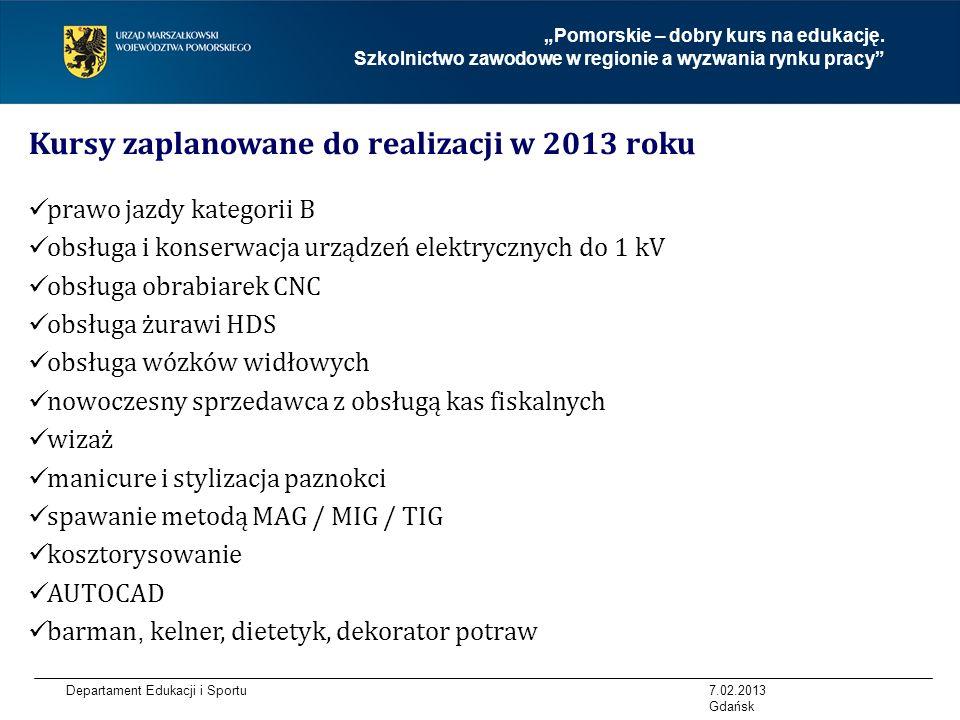 Kursy zaplanowane do realizacji w 2013 roku