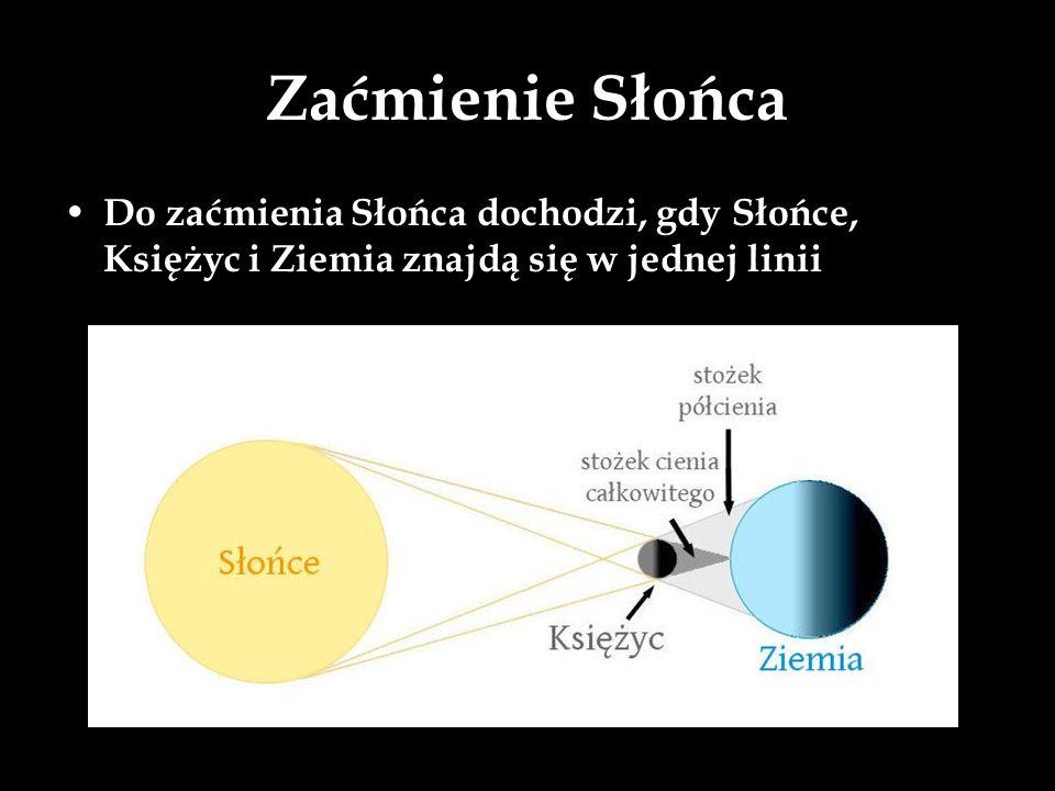 Zaćmienie SłońcaDo zaćmienia Słońca dochodzi, gdy Słońce, Księżyc i Ziemia znajdą się w jednej linii.