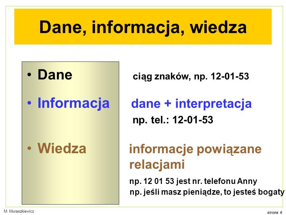 Dane, informacja, wiedza