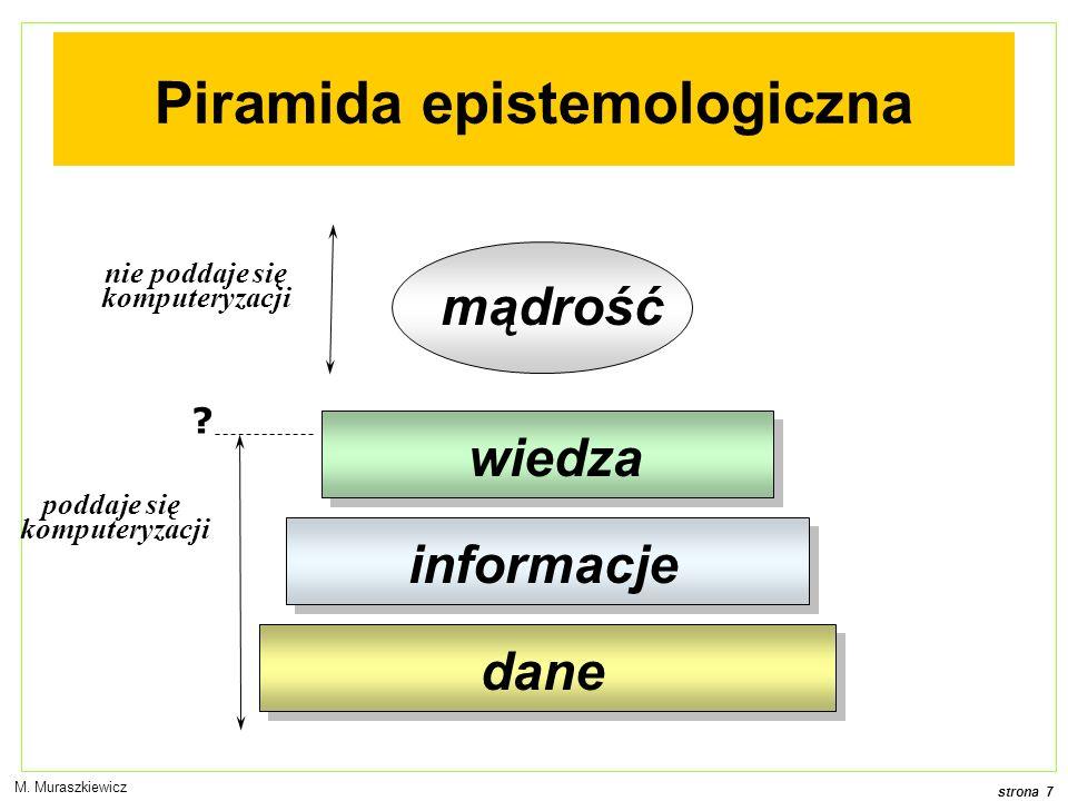 Piramida epistemologiczna