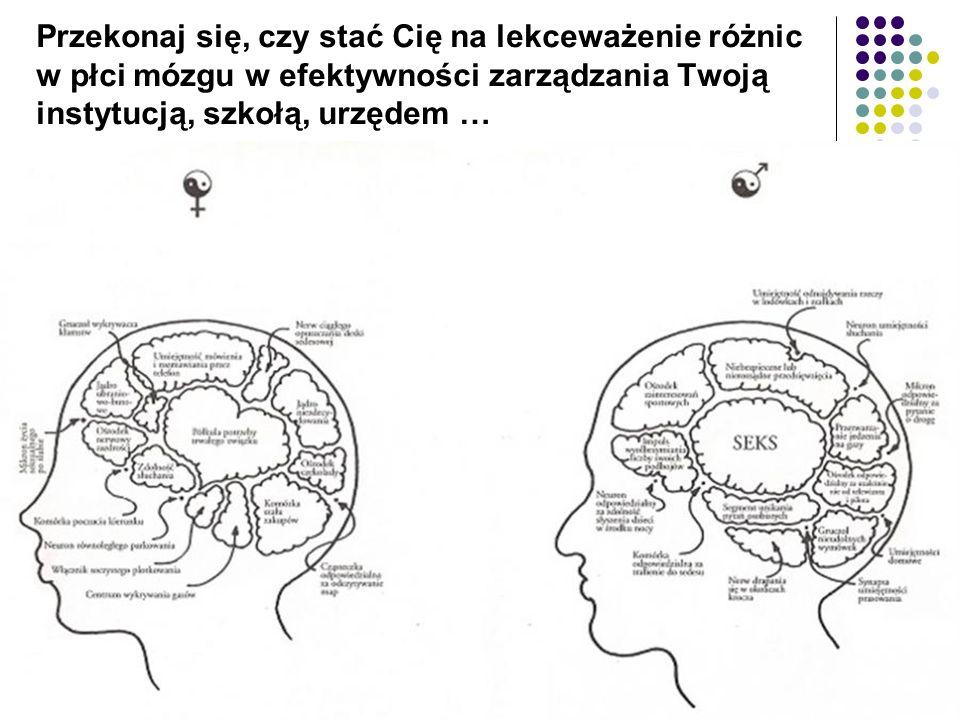 Przekonaj się, czy stać Cię na lekceważenie różnic w płci mózgu w efektywności zarządzania Twoją instytucją, szkołą, urzędem …