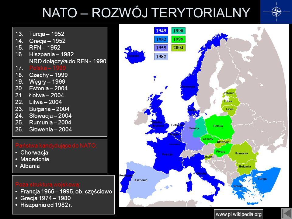 NATO – ROZWÓJ TERYTORIALNY
