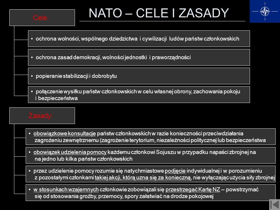 NATO – CELE I ZASADY Cele: Zasady: