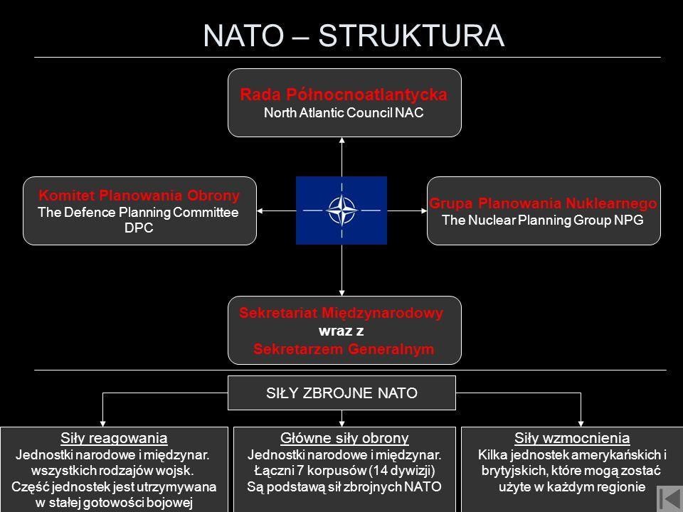 NATO – STRUKTURA Rada Północnoatlantycka Komitet Planowania Obrony