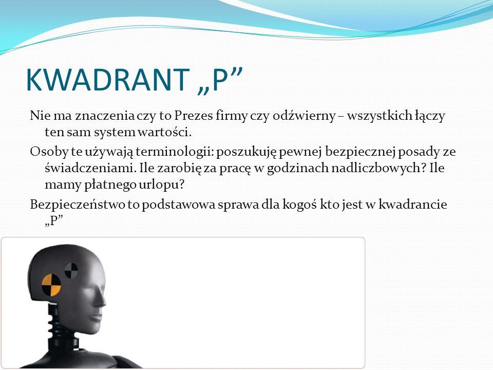 """KWADRANT """"P"""