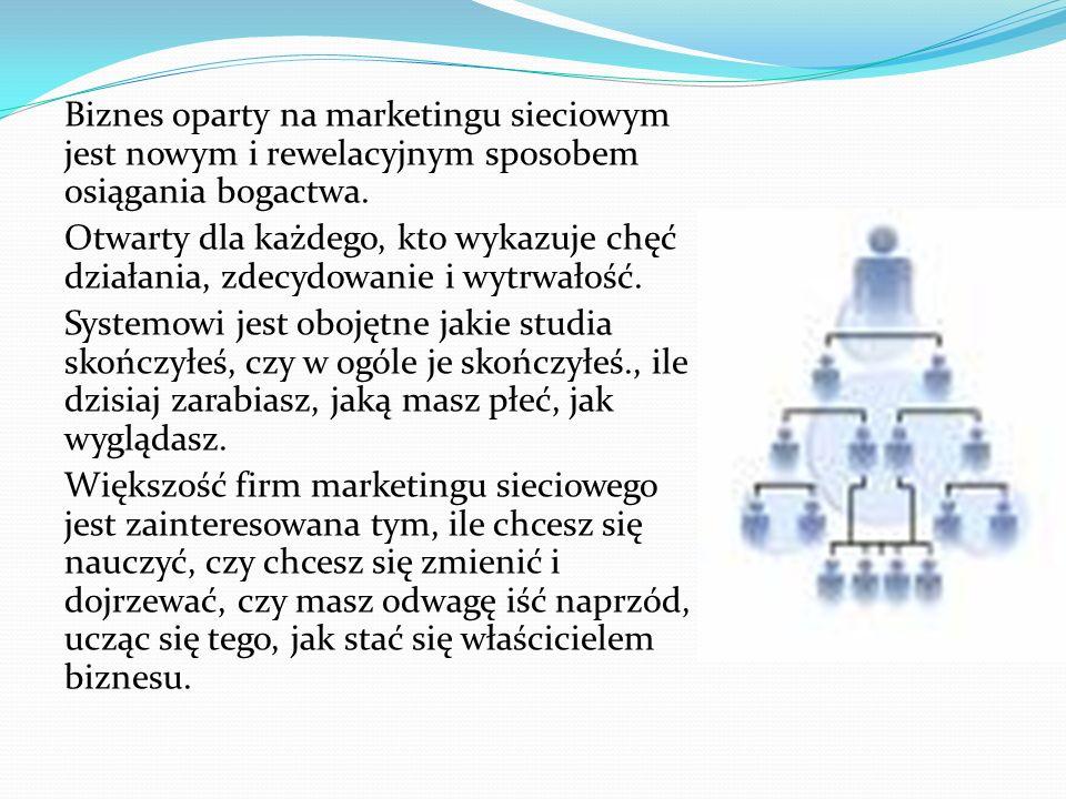 Biznes oparty na marketingu sieciowym jest nowym i rewelacyjnym sposobem osiągania bogactwa.