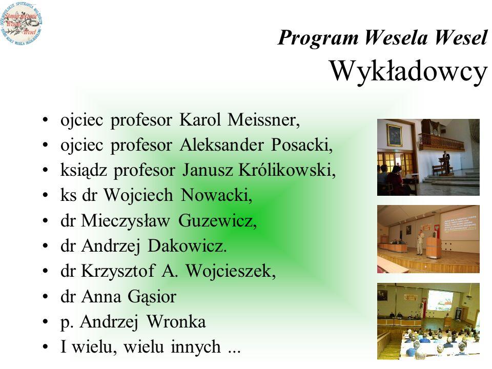 Program Wesela Wesel Wykładowcy