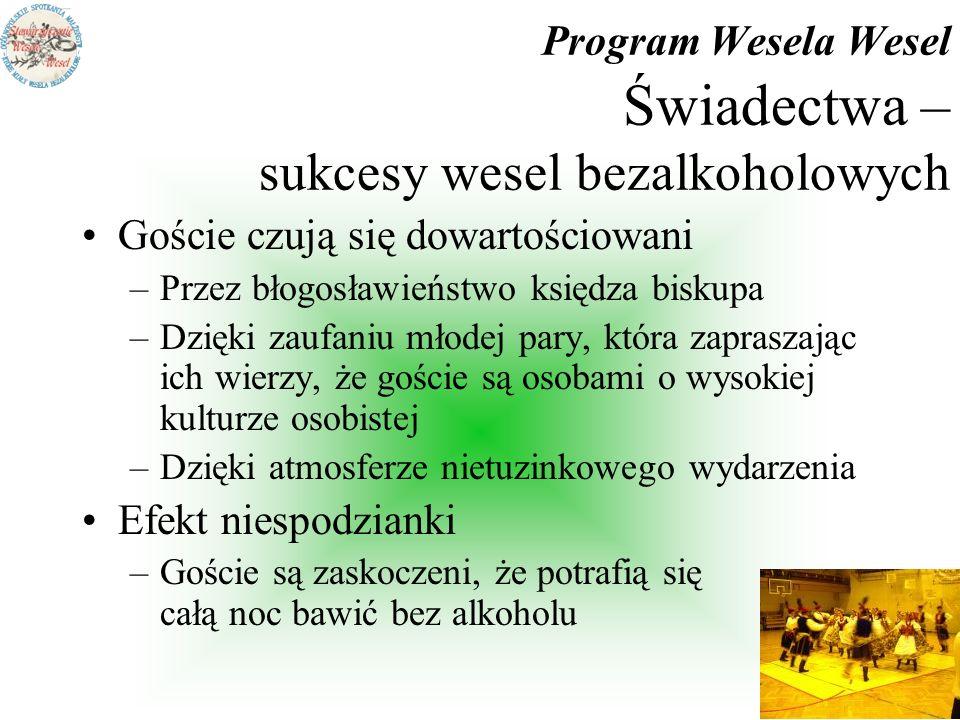 Program Wesela Wesel Świadectwa – sukcesy wesel bezalkoholowych