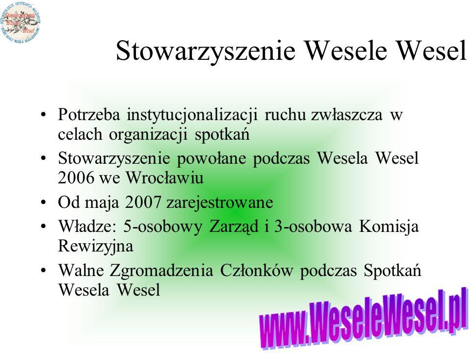 Stowarzyszenie Wesele Wesel