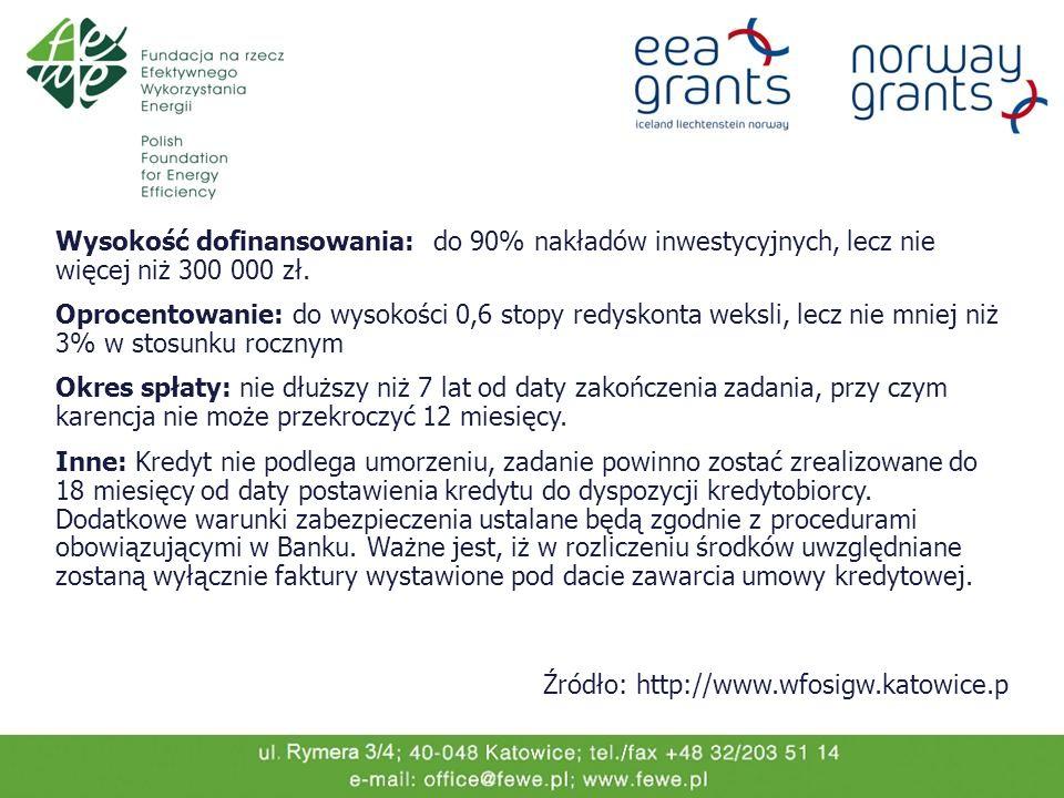 Wysokość dofinansowania: do 90% nakładów inwestycyjnych, lecz nie więcej niż 300 000 zł.