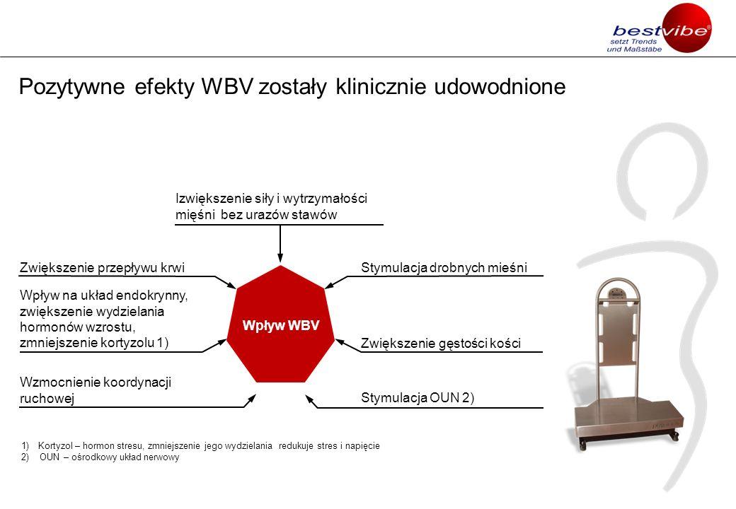 Pozytywne efekty WBV zostały klinicznie udowodnione