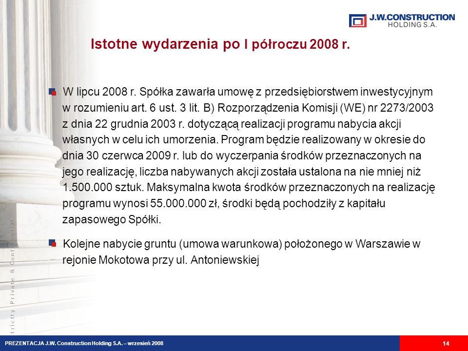 Istotne wydarzenia po I półroczu 2008 r.