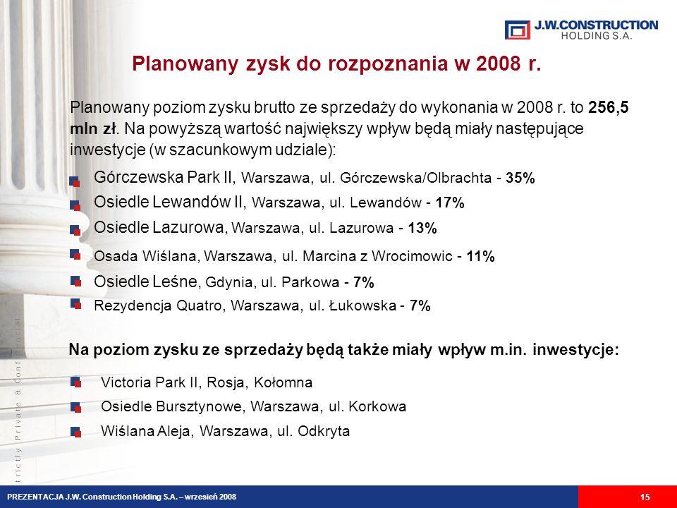 Planowany zysk do rozpoznania w 2008 r.