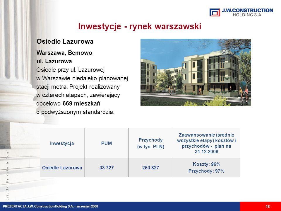 Inwestycje - rynek warszawski