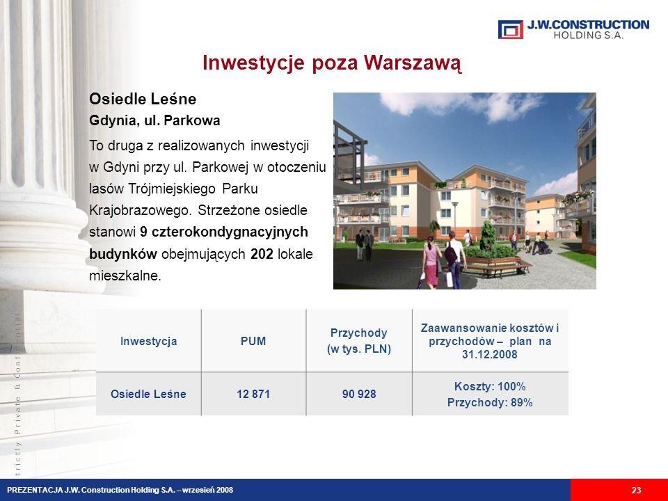 Inwestycje poza Warszawą