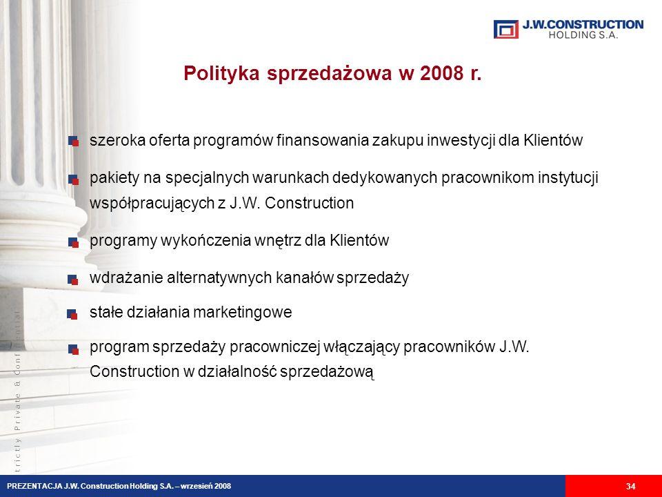 Polityka sprzedażowa w 2008 r.