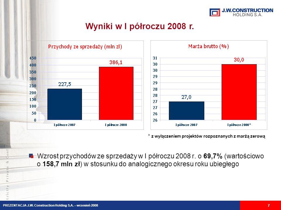 Wyniki w I półroczu 2008 r. * z wyłączeniem projektów rozpoznanych z marżą zerową.