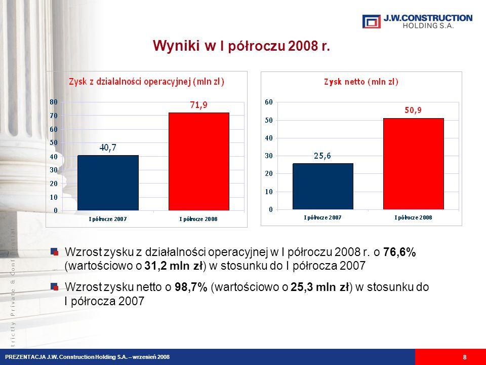 Wyniki w I półroczu 2008 r.
