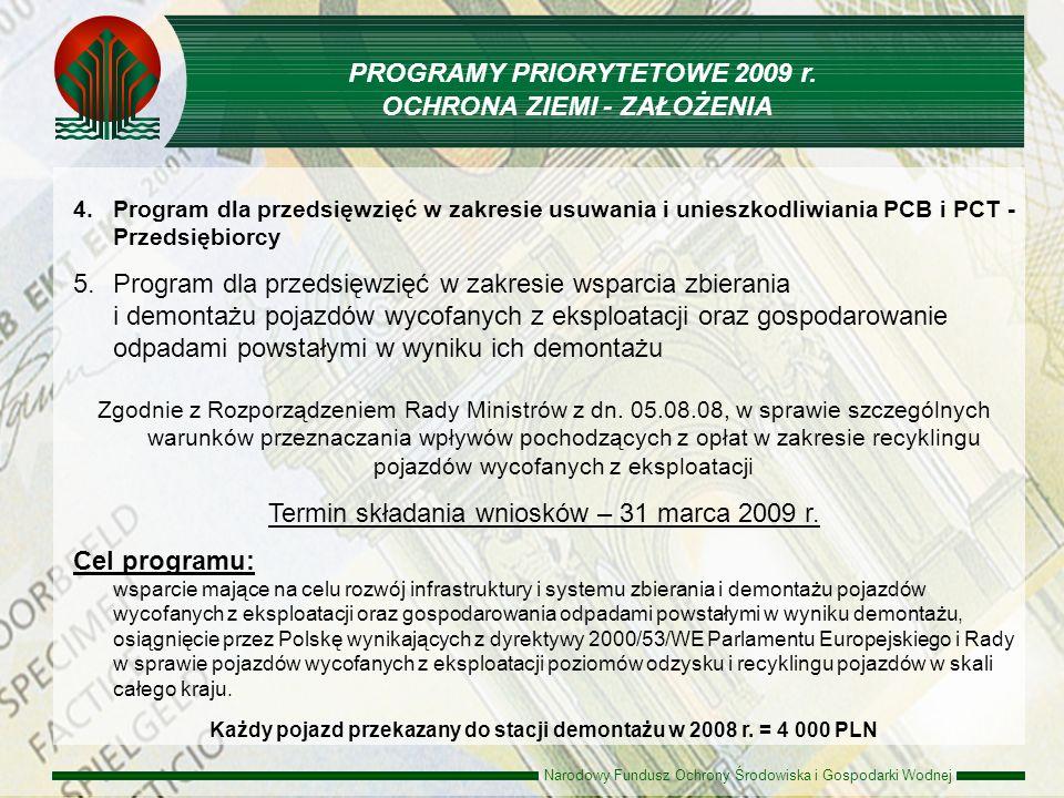 PROGRAMY PRIORYTETOWE 2009 r.