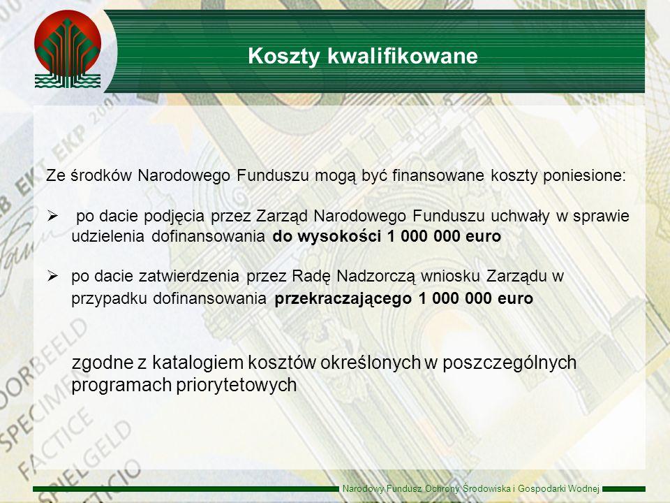 Koszty kwalifikowane Ze środków Narodowego Funduszu mogą być finansowane koszty poniesione: