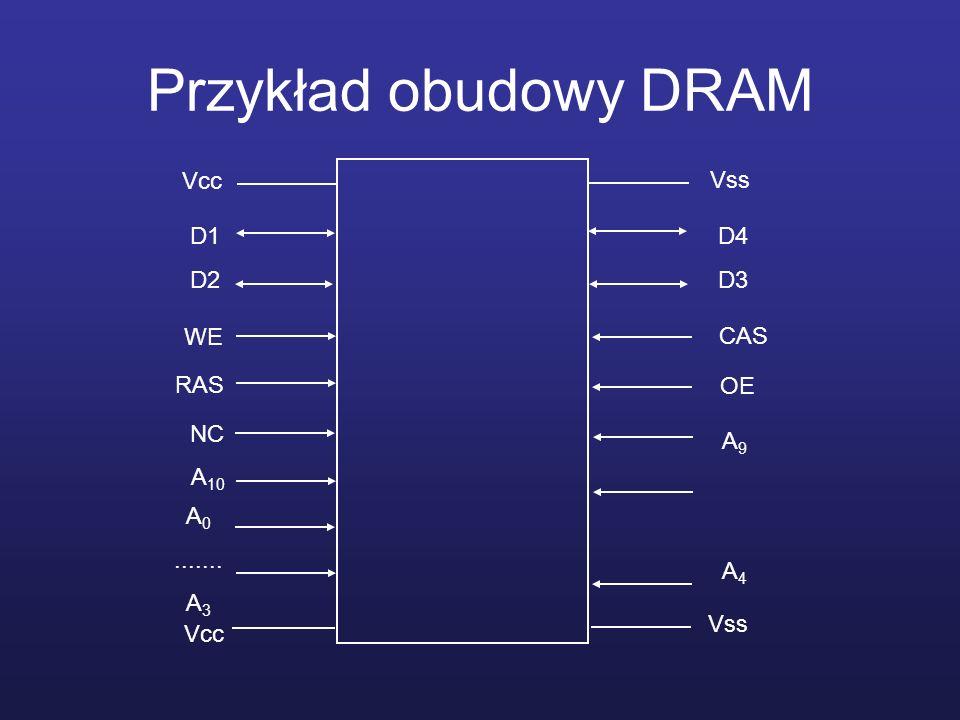 Przykład obudowy DRAM Vcc Vss D1 D2 D4 D3 WE CAS RAS OE NC A9 A4 A10