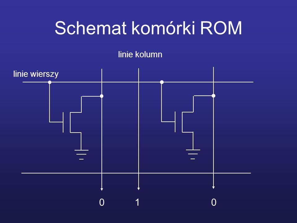 Schemat komórki ROM linie kolumn linie wierszy 0 1 0