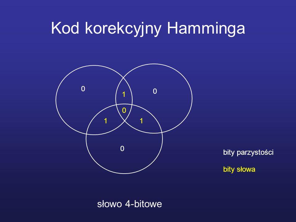 Kod korekcyjny Hamminga
