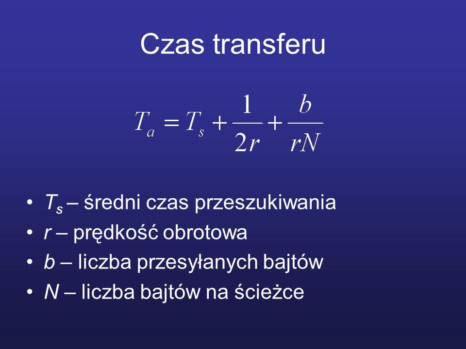 Czas transferu Ts – średni czas przeszukiwania r – prędkość obrotowa