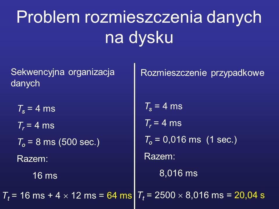 Problem rozmieszczenia danych na dysku