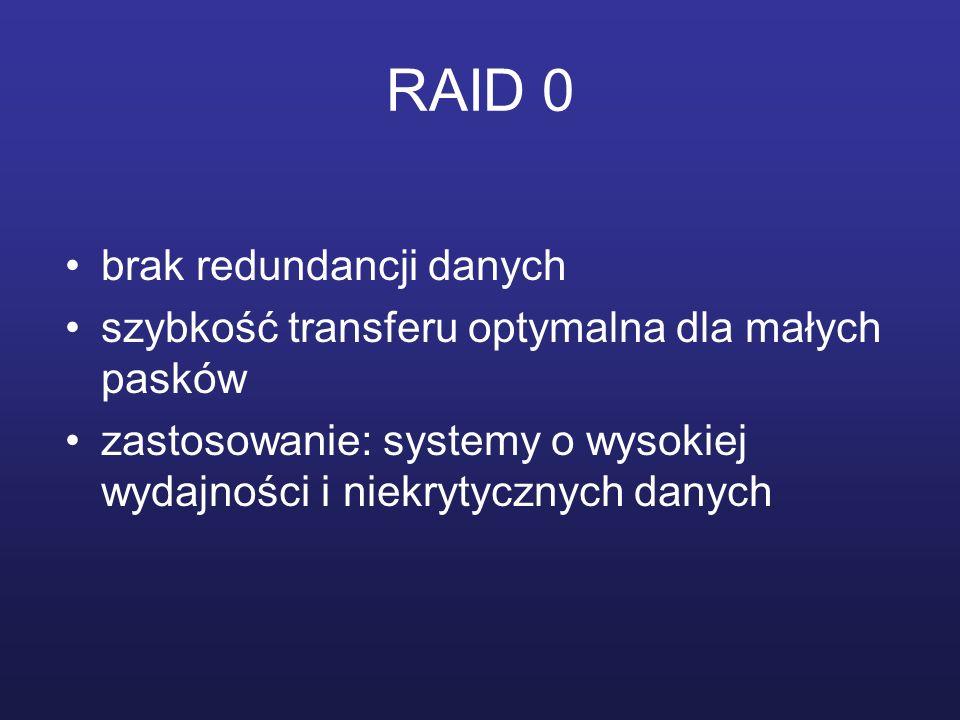 RAID 0 brak redundancji danych