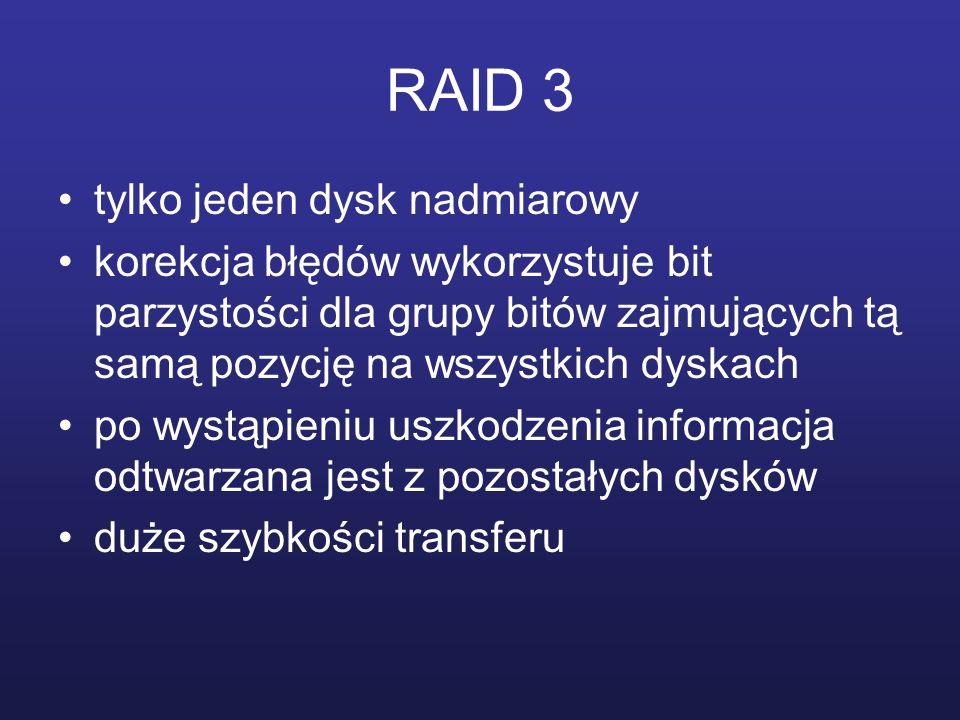RAID 3 tylko jeden dysk nadmiarowy