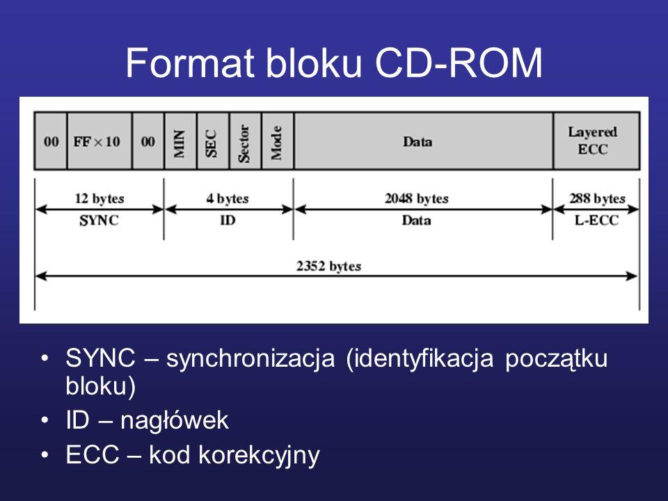 Format bloku CD-ROM SYNC – synchronizacja (identyfikacja początku bloku) ID – nagłówek.