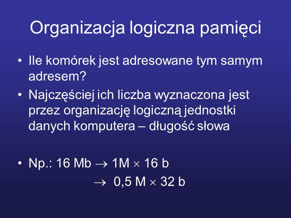 Organizacja logiczna pamięci