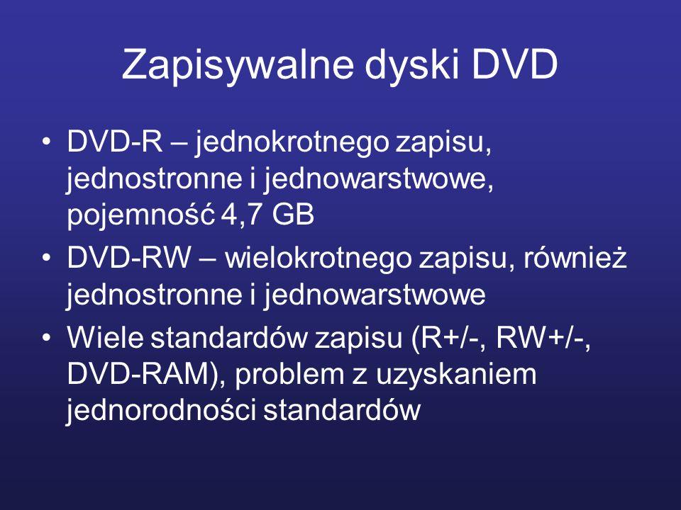 Zapisywalne dyski DVD DVD-R – jednokrotnego zapisu, jednostronne i jednowarstwowe, pojemność 4,7 GB.