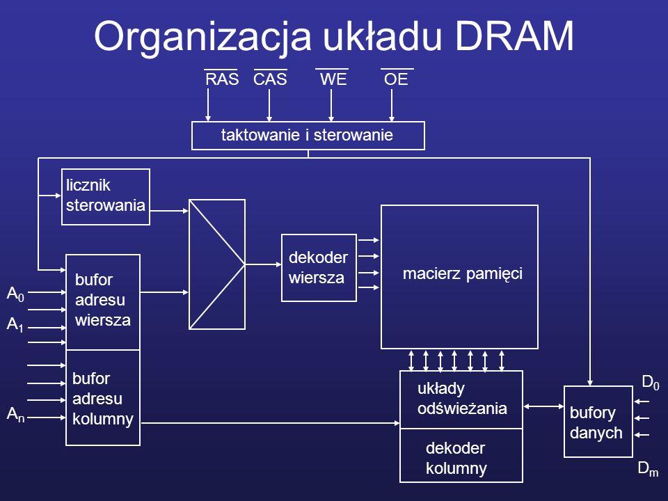 Organizacja układu DRAM