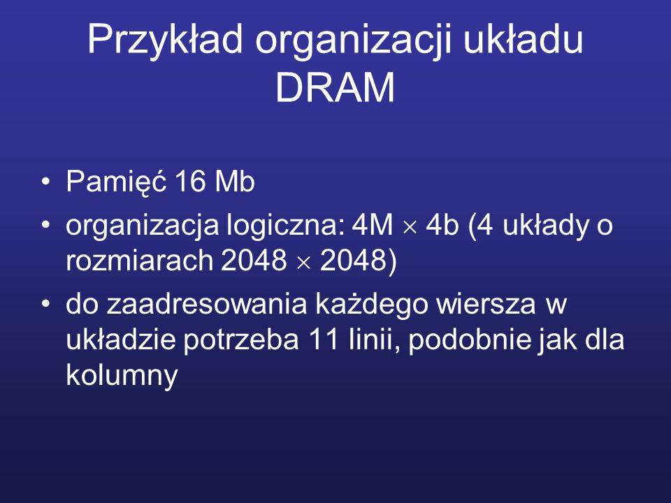 Przykład organizacji układu DRAM