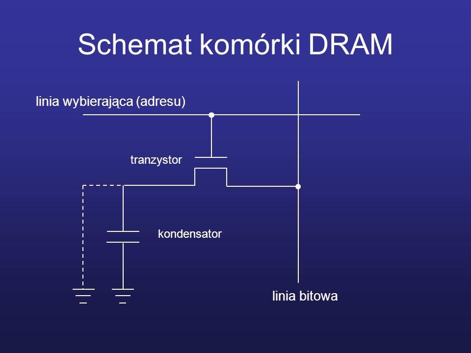 Schemat komórki DRAM linia wybierająca (adresu) linia bitowa