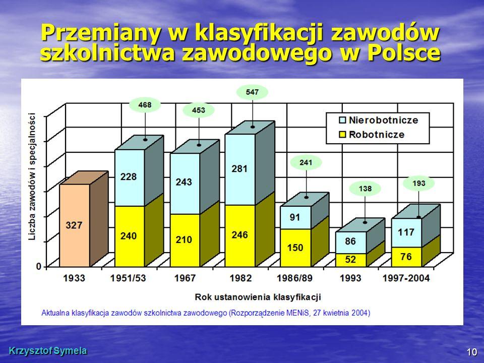 Przemiany w klasyfikacji zawodów szkolnictwa zawodowego w Polsce