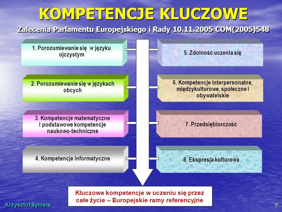 KOMPETENCJE KLUCZOWE Zalecenia Parlamentu Europejskiego i Rady 10. 11