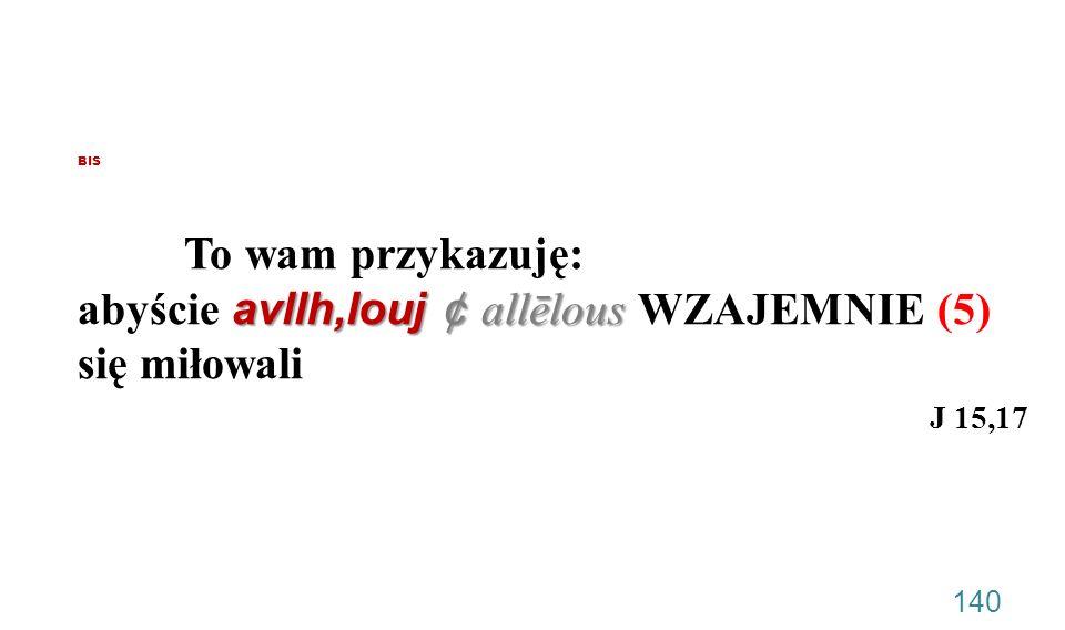 BIS To wam przykazuję: abyście avllh,louj ¢ allēlous WZAJEMNIE (5) się miłowali J 15,17